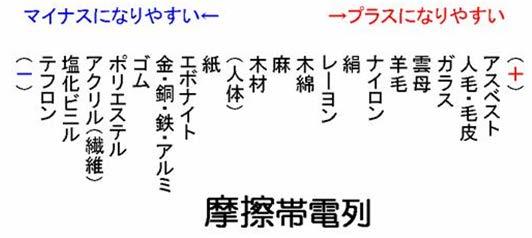 静電気_ページ_1_画像_0001